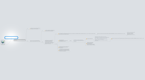 Mind Map: NOTIFICA ALL'ESTERO SOGGETTO AIRE