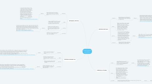 Mind Map: EDUCACION ARTISTICA