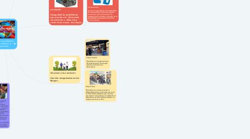 Mind Map: TIC's para la igualdad:la brecha digital en la discapacidad