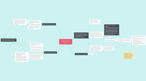 Mind Map: Media Portrayal of the African-American Culture