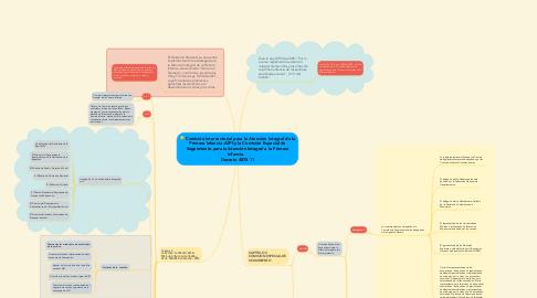 Mind Map: Comisión Intersectorial para la Atención Integral de la Primera Infancia -AIPI-y la Comisión Especial de Seguimiento para la Atención Integral a la Primera Infancia.   Decreto 4875 11