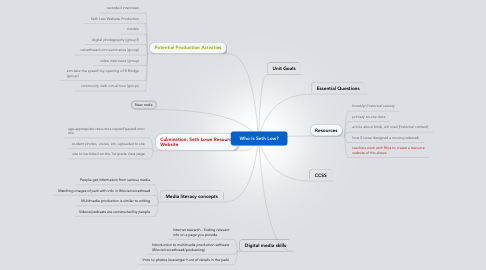 Mind Map: Who is Seth Low?