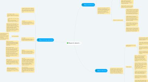 Mind Map: Mapas de subsuelo