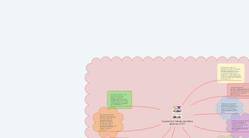 Mind Map: CLASES DE TRABAJADORES SEGÚN LOTTT