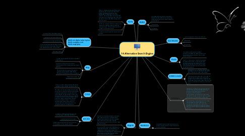 Mind Map: 14 Alternative Search Engine
