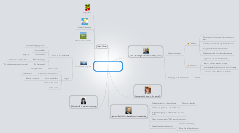 Mind Map: Cambridge ODEL 2011 Home group 3 Summary