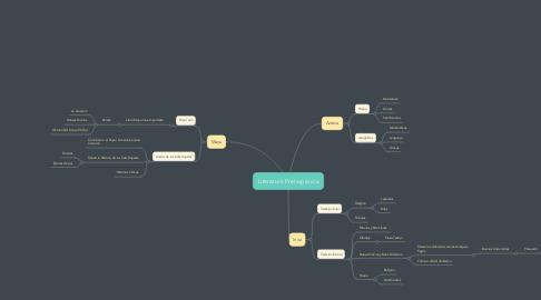 Mind Map: Literatura Prehispánica