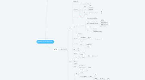 Mind Map: 5次元ヒーリングプロジェクト