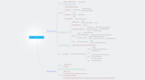 Mind Map: PyWeb31 - Lithning Talks