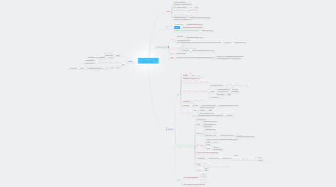 Mind Map: JavaScript - the hard parts, Yehonatan Daniv