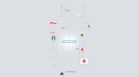 Mind Map: My Brand Identity (Eva Curran)