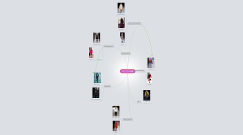 Mind Map: Fall '11 Trends