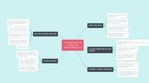 Mind Map: VALORES PARA UN MUNDO EN TRANFORMACIÒN.