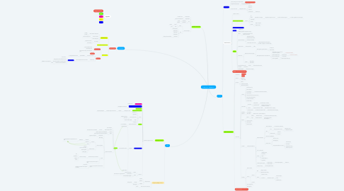 Mind Map: P.N.R.V.A. (~390000 ha)