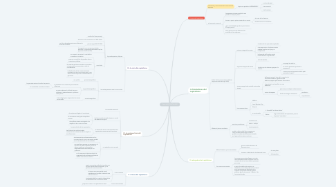 Mind Map: Copia de EL CAPITALISMO