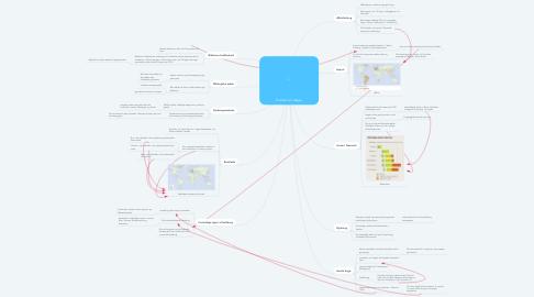 Mind Map: Et æble om dagen