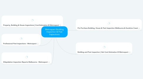Mind Map: Metrospect Building Inspection & Pest Inspections