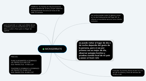 Mind Map: MONSERRATE