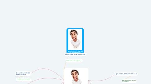 Mind Map: ACTUACIÓN EN DELITOS DE APERTURAS DE INVESTIGACIÓN DE ROBO