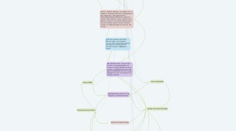 Mind Map: Карта продукта NEW Retail