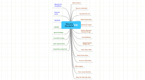 Mind Map: Weird & Wonderful