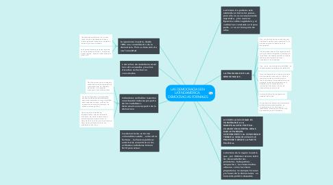 Mind Map: LAS DEMOCRACIAS EN  LATINOAMÉRICA:  DEMOCRACIAS FORMALES