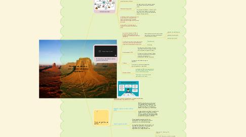Mind Map: Gestión de datos e información: un activo importante