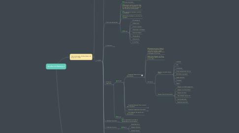 Mind Map: Análise de Balanços