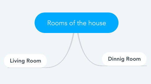 Mind Map: Rooms of the house