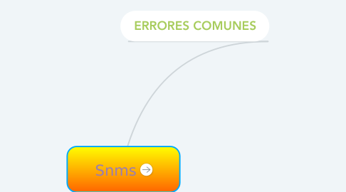 Mind Map: Snms