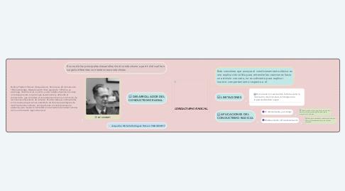 Mind Map: RELACIÓN DEL CEREBRO CON LA PERCEPCIÓN