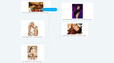 Mind Map: London Tantric Angels