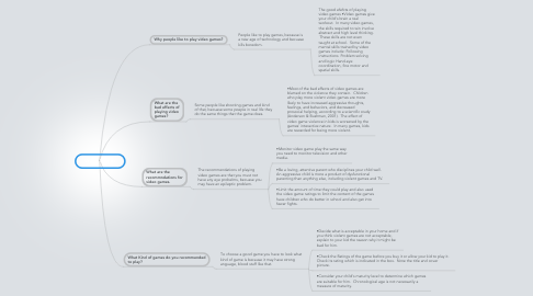 Mind Map: Video Games