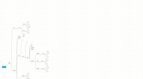 Mind Map: pytesttool
