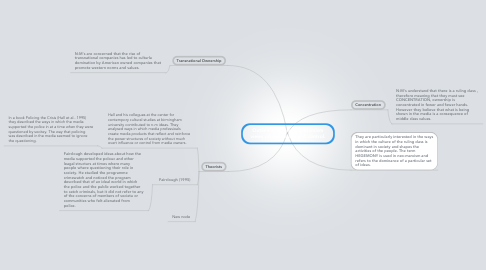 Mind Map: Outline + Assess Neo-Marxism views on ownership and control.