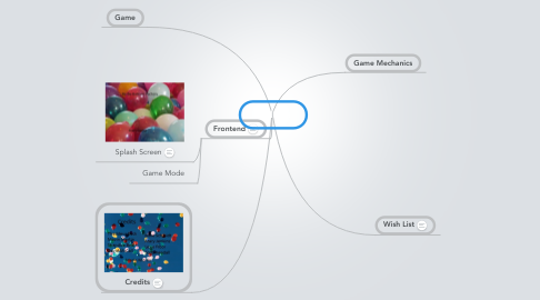 Mind Map: Balloon