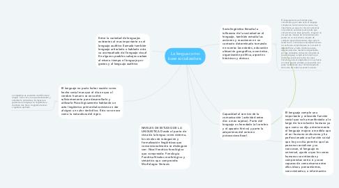 Mind Map: La lengua como base socializadora.