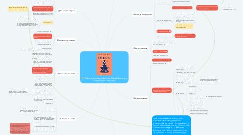 Mind Map: 🥇 Тонкое искусство пофигизма: Парадоксальный способ жить счастливо