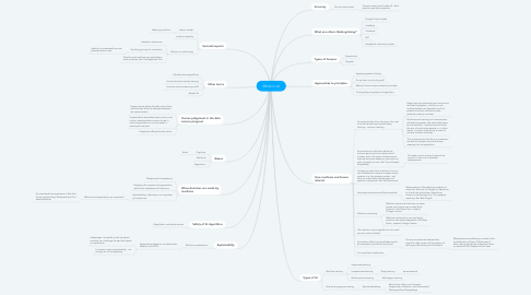 Mind Map: Ethics in AI