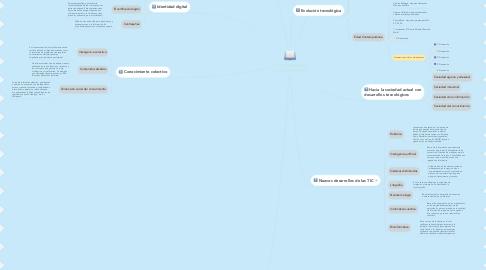 Mind Map: LA SOCIEDAD DEL CONOCIMIENTO