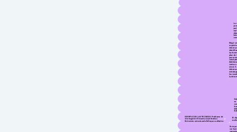 Mind Map: Principios y Técnicas de Investigación