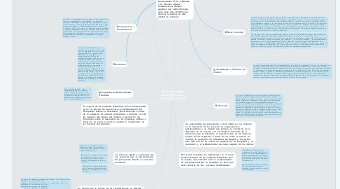 Mind Map: Reformas  Legales  Estratégicas  para  Consolidar  el  PbR