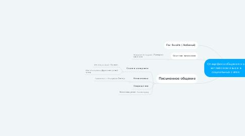 Mind Map: Специфика общения на английском языке в социальных сетях