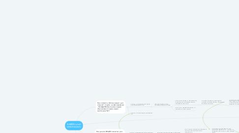 Mind Map: Сегментация ЦА онлайн школы МИКРОКИНО