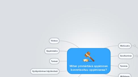 Mind Map: Miten ymmärtävä oppiminen konretisoituu oppimisessa?
