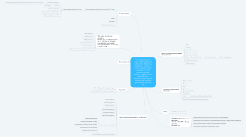 Mind Map: The purpose of this  inquiry is to explore the educational disparities that exist in relation to family and community engagement with students of color, primarily Hispanic/Latino students in the educational setting that impacts achievement gaps on standardized test