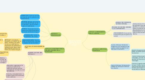 Mind Map: MANUAL DE CONTROL INTERNO. Resolución 00839 del 17 de Marzo del 2015