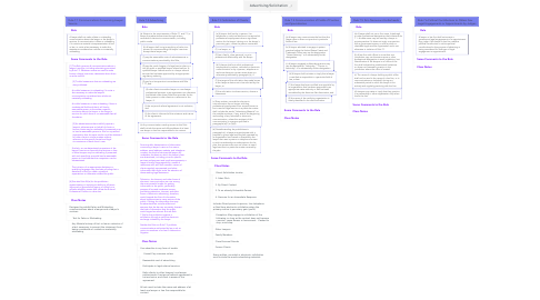 Mind Map: Advertising/Solicitation