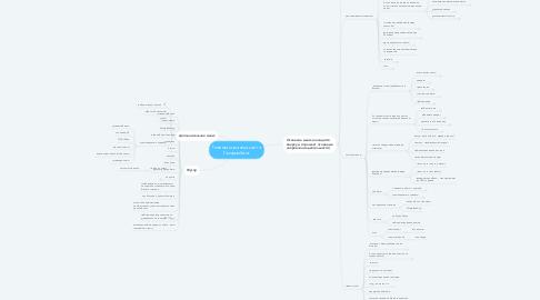 Mind Map: Главная страница сайта Газпромбанк