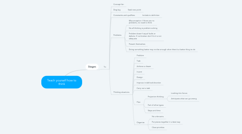 Mind Map: Teach yourself how to think